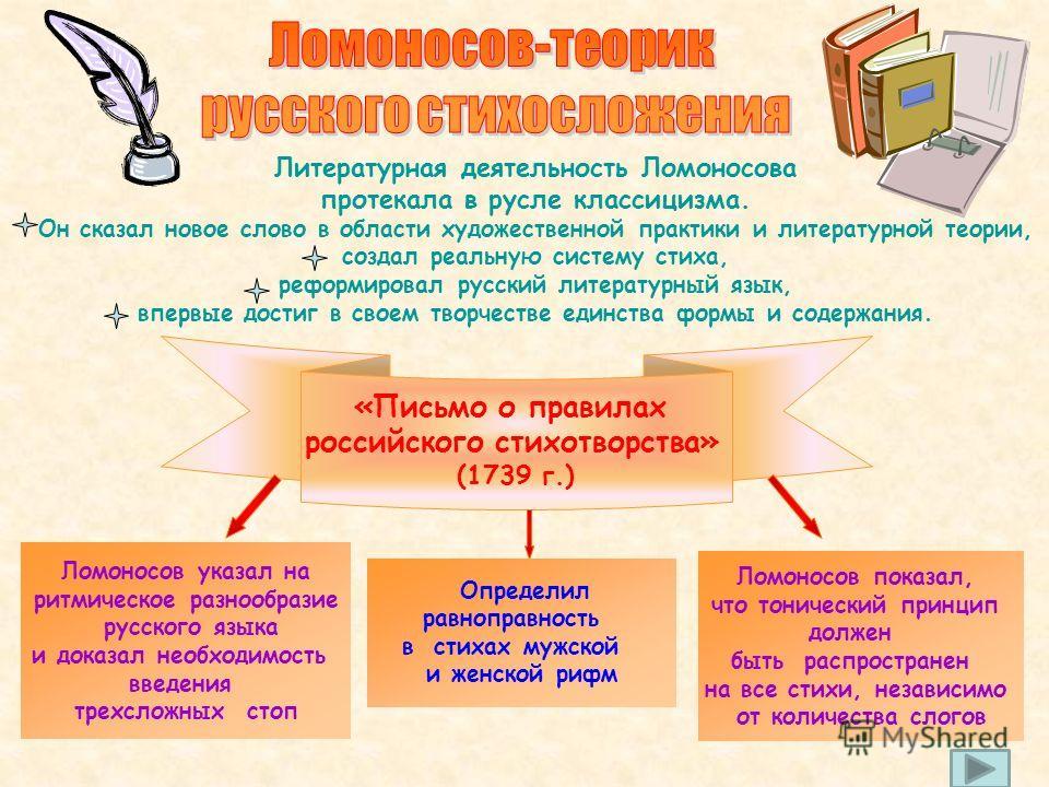 Ломоносов показал, что тонический принцип должен быть распространен на все стихи, независимо от количества слогов «Письмо о правилах российского стихотворства» (1739 г.) Ломоносов указал на ритмическое разнообразие русского языка и доказал необходимо