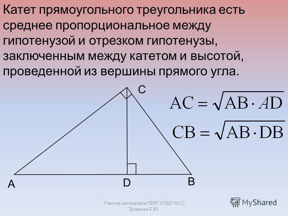 Учитель математики ГБОУ СОШ 122 Троицкая Е.Ю. B C A D Катет прямоугольного треугольника есть среднее пропорциональное между гипотенузой и отрезком гипотенузы, заключенным между катетом и высотой, проведенной из вершины прямого угла.