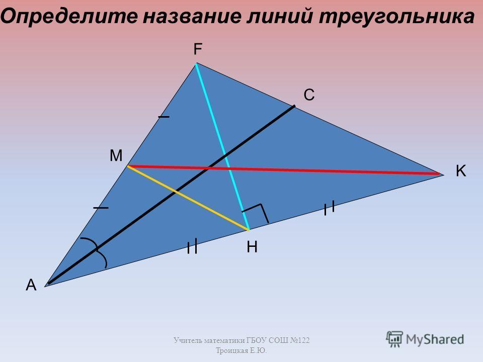 Учитель математики ГБОУ СОШ 122 Троицкая Е.Ю. A F K M C H Определите название линий треугольника