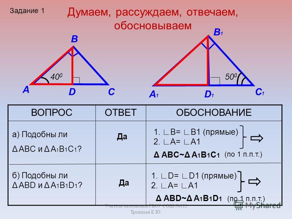 Учитель математики ГБОУ СОШ 122 Троицкая Е.Ю. Думаем, рассуждаем, отвечаем, обосновываем A B C A1A1 B1B1 C1C1 40 0 500500 ВОПРОСОТВЕТОБОСНОВАНИЕ a) Подобны ли Δ ABC и Δ A 1 B 1 C 1 ? (по 1 п.п.т.) Δ ABC~Δ A 1 B 1 C 1 б) Подобны ли Δ ABD и Δ A 1 B 1 D