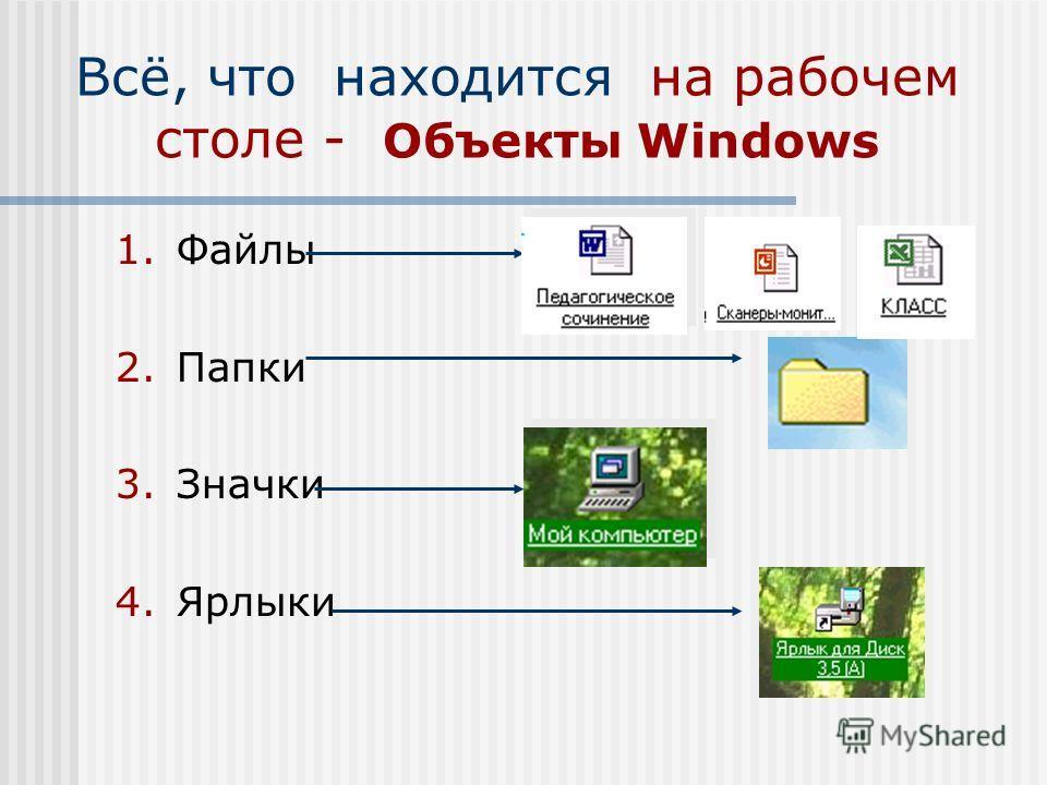 Всё, что находится на рабочем столе - Объекты Windows 1.Файлы 2.Папки 3.Значки 4.Ярлыки