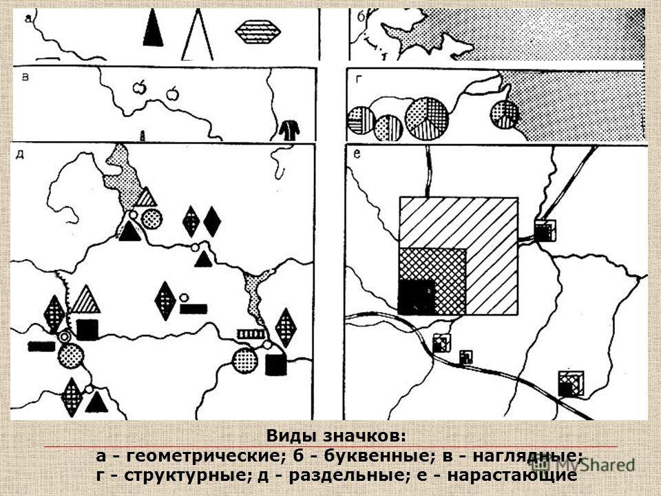 Виды значков: а - геометрические; б - буквенные; в - наглядные; г - структурные; д - раздельные; е - нарастающие
