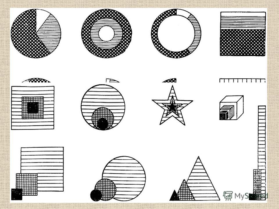 Виды суммарных (структурных) значков Положение осложняется, когда в одном и том же пункте оказывается несколько объектов. Если они однородны и соизмеримы, их можно объединить в общий суммарный (структурный) знак, например кружок, секторы которого хар