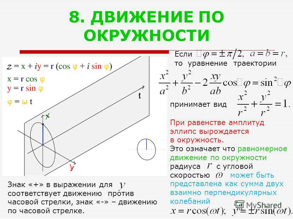 8. ДВИЖЕНИЕ ПО ОКРУЖНОСТИ Если то уравнение траектории Знак «+» в выражении для соответствует движению против часовой стрелки, знак «-» – движению по часовой стрелке. принимает вид При равенстве амплитуд эллипс вырождается в окружность. Это означает