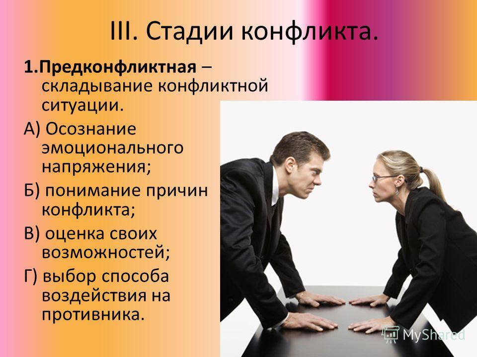 III. Стадии конфликта. 1.Предконфликтная – складывание конфликтной ситуации. А) Осознание эмоционального напряжения; Б) понимание причин конфликта; В) оценка своих возможностей; Г) выбор способа воздействия на противника.