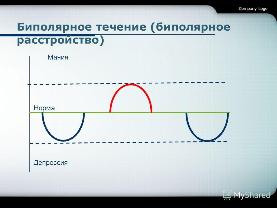 Company Logo Биполярное течение (биполярное расстройство) Депрессия Норма Мания