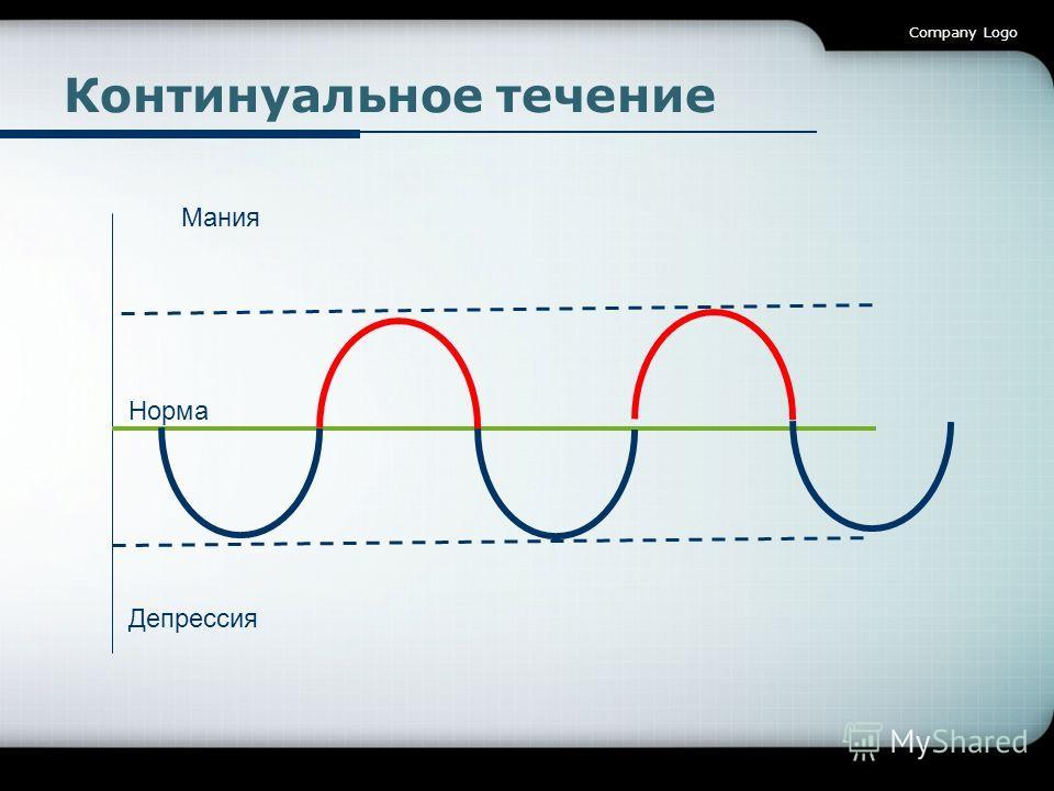 Company Logo Континуальное течение Депрессия Норма Мания