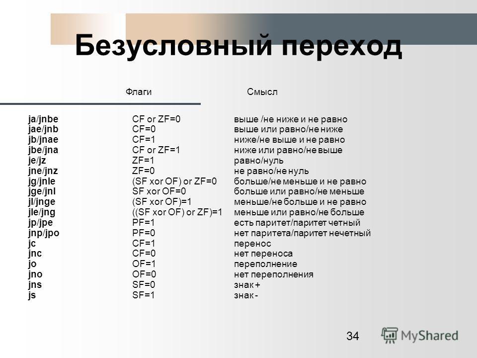 34 Безусловный переход Флаги Смысл ja/jnbe jae/jnb jb/jnae jbe/jna je/jz jne/jnz jg/jnle jge/jnl jl/jnge jle/jng jp/jpe jnp/jpo jc jnc jo jno jns js CF or ZF=0 CF=0 CF=1 CF or ZF=1 ZF=1 ZF=0 (SF xor OF) or ZF=0 SF xor OF=0 (SF xor OF)=1 ((SF xor OF)
