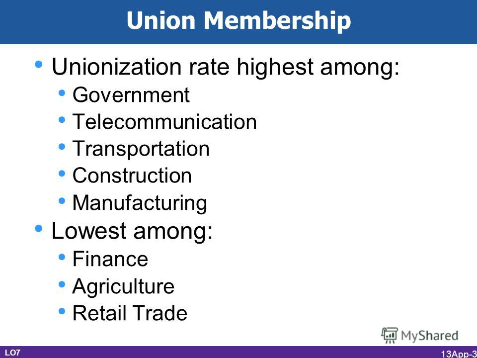 Unionization rate highest among: Government Telecommunication Transportation Construction Manufacturing Lowest among: Finance Agriculture Retail Trade LO7 Union Membership 13App-3