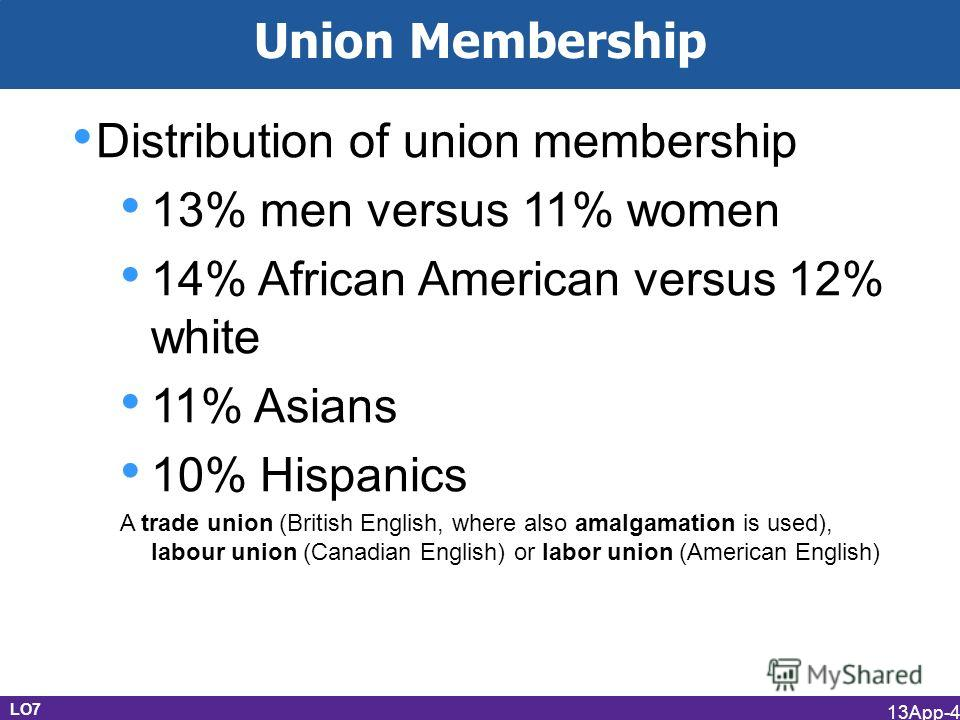 Distribution of union membership 13% men versus 11% women 14% African American versus 12% white 11% Asians 10% Hispanics A trade union (British English, where also amalgamation is used), labour union (Canadian English) or labor union (American Englis