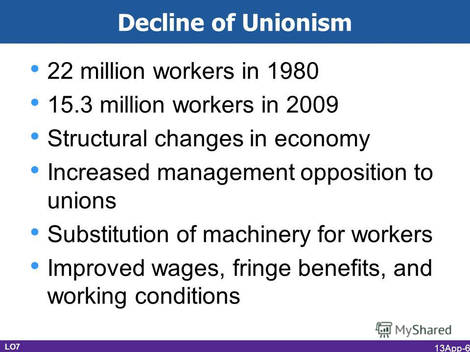 Decline of Unionism 22 million workers in 1980 15.3 million workers in 2009 Structural changes in economy Increased management opposition to unions Substitution of machinery for workers Improved wages, fringe benefits, and working conditions LO7 13Ap
