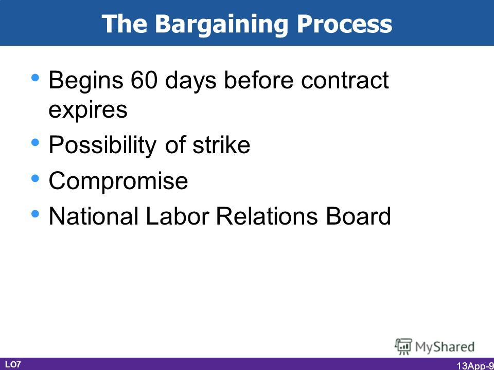 The Bargaining Process Begins 60 days before contract expires Possibility of strike Compromise National Labor Relations Board LO7 13App-9