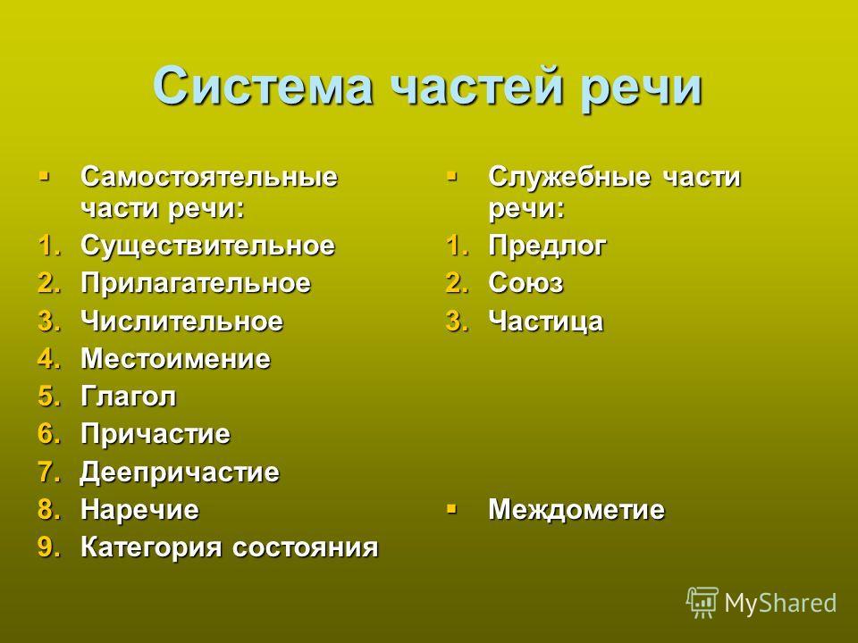 Система частей речи Самостоятельные части речи: Самостоятельные части речи: 1.Существительное 2.Прилагательное 3.Числительное 4.Местоимение 5.Глагол 6.Причастие 7.Деепричастие 8.Наречие 9.Категория состояния Служебные части речи: Служебные части речи