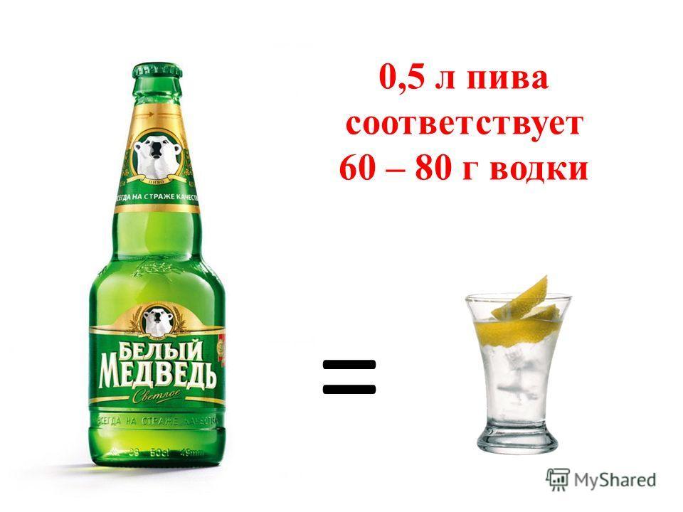 0,5 л пива соответствует 60 – 80 г водки =