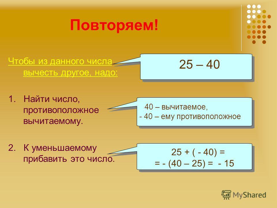 Повторяем! Чтобы из данного числа вычесть другое, надо: 1. Найти число, противоположное вычитаемому. 2. К уменьшаемому прибавить это число. 25 – 40 40 – вычитаемое, - 40 – ему противоположное 40 – вычитаемое, - 40 – ему противоположное 25 + ( - 40) =