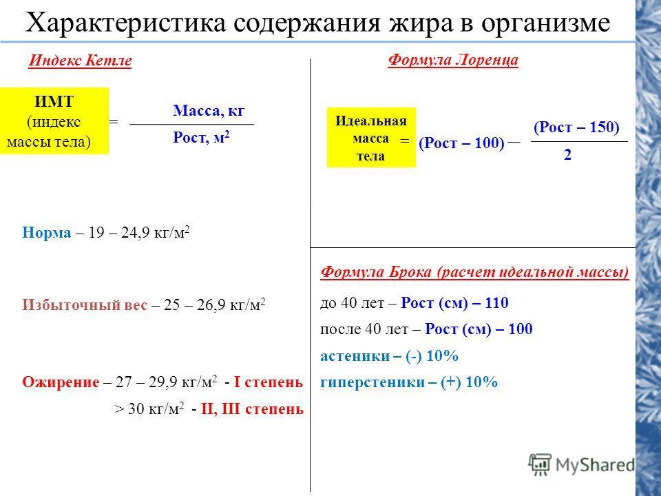 Характеристика содержания жира в организме ИМТ (индекс массы тела) = Масса, кг Рост, м 2 Идеальная масса тела = (Рост – 100) Норма – 19 – 24,9 кг/м 2 Избыточный вес – 25 – 26,9 кг/м 2 Ожирение – 27 – 29,9 кг/м 2 - I степень Формула Брока (расчет идеа