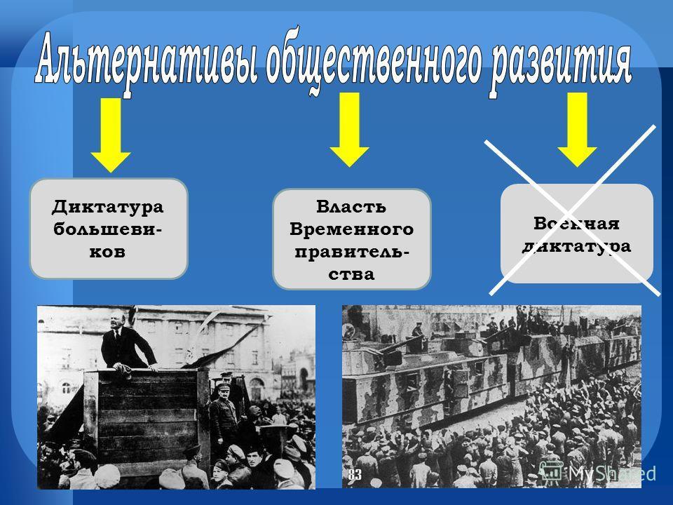 Военная диктатура Власть Временного правитель- ства Диктатура большеви- ков