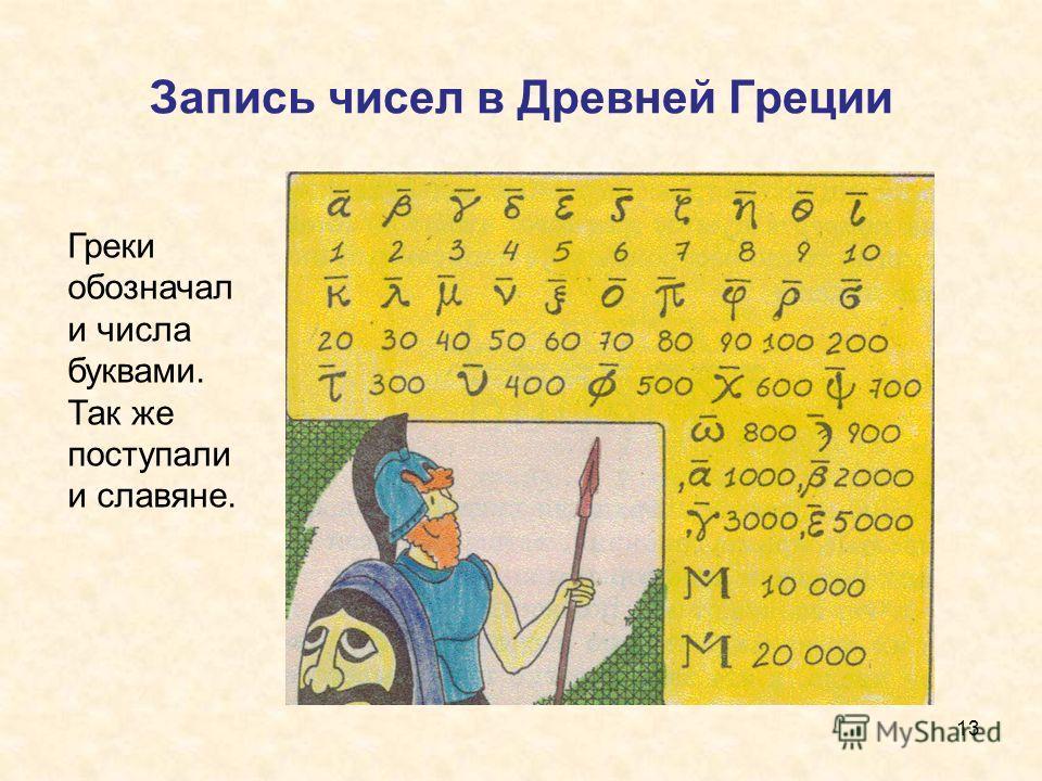 Запись чисел в Древней Греции 13 Греки обозначал и числа буквами. Так же поступали и славяне.