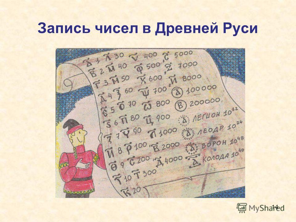 Запись чисел в Древней Руси 14