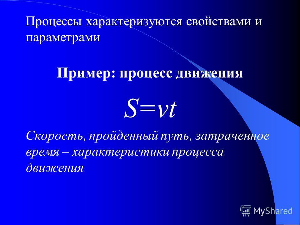 Процессы характеризуются свойствами и параметрами Пример: процесс движения S=vt Скорость, пройденный путь, затраченное время – характеристики процесса движения