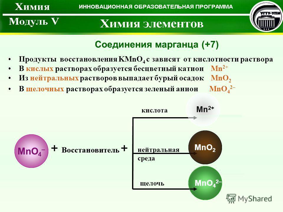 Продукты восстановления KMnO 4 с зависят от кислотности раствора В кислых растворах образуется бесцветный катион Mn 2+ Из нейтральных растворов выпадает бурый осадок MnO 2 В щелочных растворах образуется зеленый анион MnO 4 2– Соединения марганца (+7