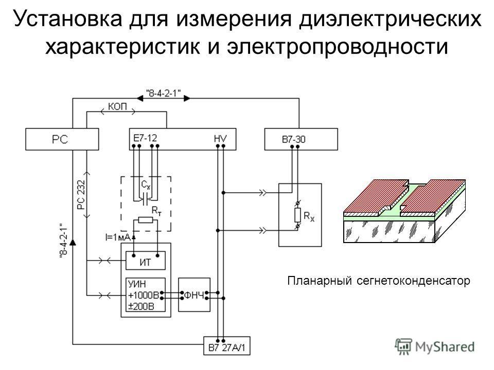 Установка для измерения диэлектрических характеристик и электропроводности Планарный сегнетоконденсатор