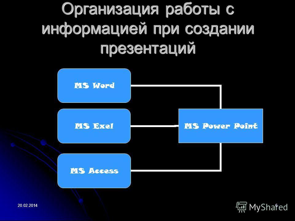 20.02.20146 Организация работы с информацией при создании презентаций MS Power Point MS Access MS Exel MS Word