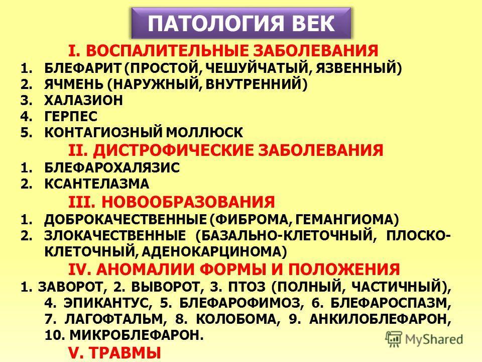ПАТОЛОГИЯ ВЕК I. ВОСПАЛИТЕЛЬНЫЕ ЗАБОЛЕВАНИЯ 1.БЛЕФАРИТ (ПРОСТОЙ, ЧЕШУЙЧАТЫЙ, ЯЗВЕННЫЙ) 2.ЯЧМЕНЬ (НАРУЖНЫЙ, ВНУТРЕННИЙ) 3.ХАЛАЗИОН 4.ГЕРПЕС 5.КОНТАГИОЗНЫЙ МОЛЛЮСК II. ДИСТРОФИЧЕСКИЕ ЗАБОЛЕВАНИЯ 1.БЛЕФАРОХАЛЯЗИС 2.КСАНТЕЛАЗМА III. НОВООБРАЗОВАНИЯ 1.ДОБ