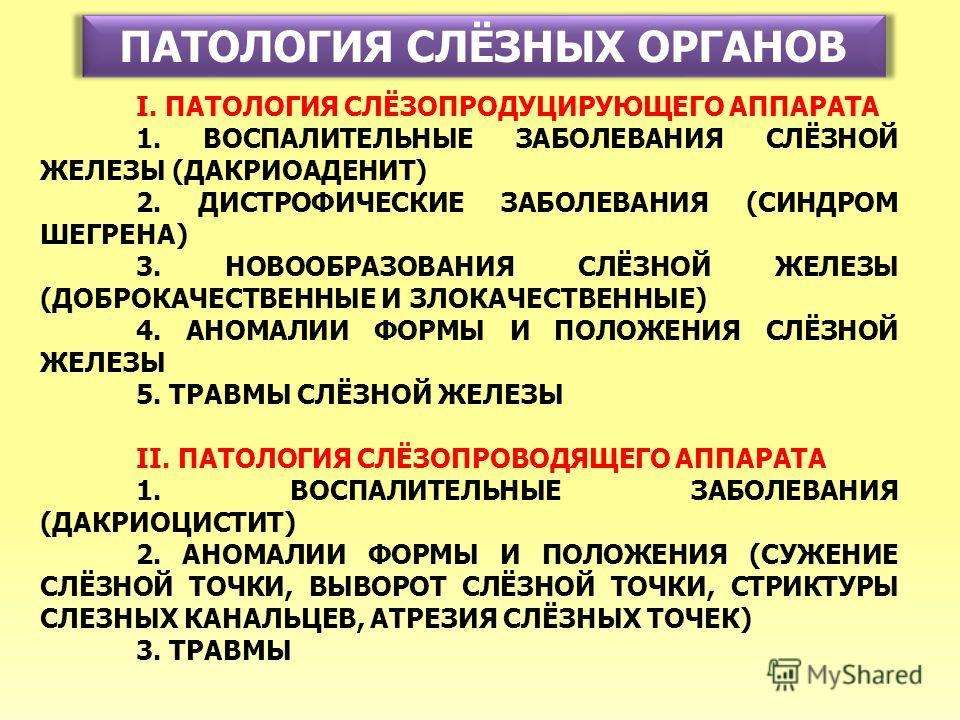 ПАТОЛОГИЯ СЛЁЗНЫХ ОРГАНОВ I. ПАТОЛОГИЯ СЛЁЗОПРОДУЦИРУЮЩЕГО АППАРАТА 1. ВОСПАЛИТЕЛЬНЫЕ ЗАБОЛЕВАНИЯ СЛЁЗНОЙ ЖЕЛЕЗЫ (ДАКРИОАДЕНИТ) 2. ДИСТРОФИЧЕСКИЕ ЗАБОЛЕВАНИЯ (СИНДРОМ ШЕГРЕНА) 3. НОВООБРАЗОВАНИЯ СЛЁЗНОЙ ЖЕЛЕЗЫ (ДОБРОКАЧЕСТВЕННЫЕ И ЗЛОКАЧЕСТВЕННЫЕ) 4.