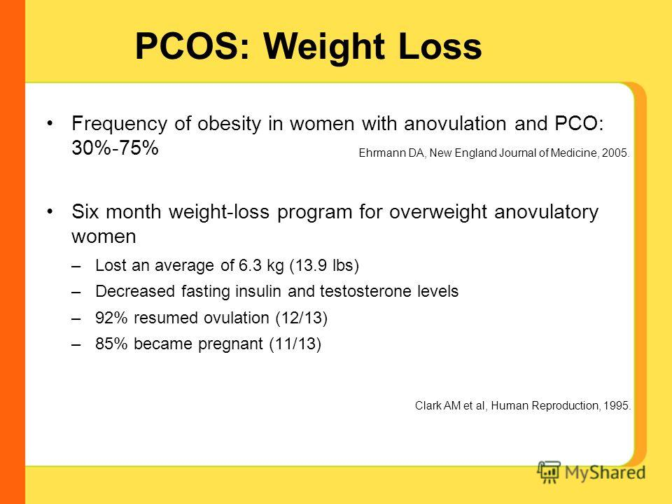PCOS: Weight Loss Frequency of obesity in women with anovulation and PCO: 30%-75% Six month weight-loss program for overweight anovulatory women –Lost an average of 6.3 kg (13.9 lbs) –Decreased fasting insulin and testosterone levels –92% resumed ovu