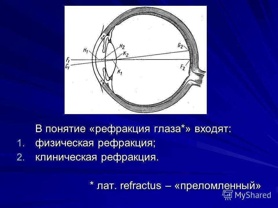 В понятие «рефракция глаза*» входят: 1. физическая рефракция; 2. клиническая рефракция. * лат. refractus – «преломленный»