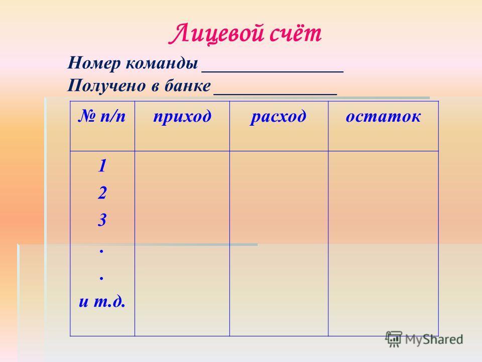 Лицевой счёт Номер команды _______________ Получено в банке _____________ п/пприходрасходостаток 1 2 3. и т.д.