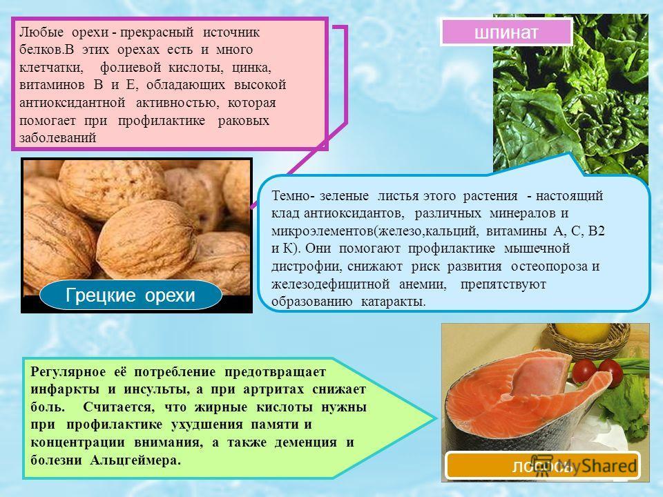 Грецкие орехи Любые орехи - прекрасный источник белков.В этих орехах есть и много клетчатки, фолиевой кислоты, цинка, витаминов В и Е, обладающих высокой антиоксидантной активностью, которая помогает при профилактике раковых заболеваний Регулярное её