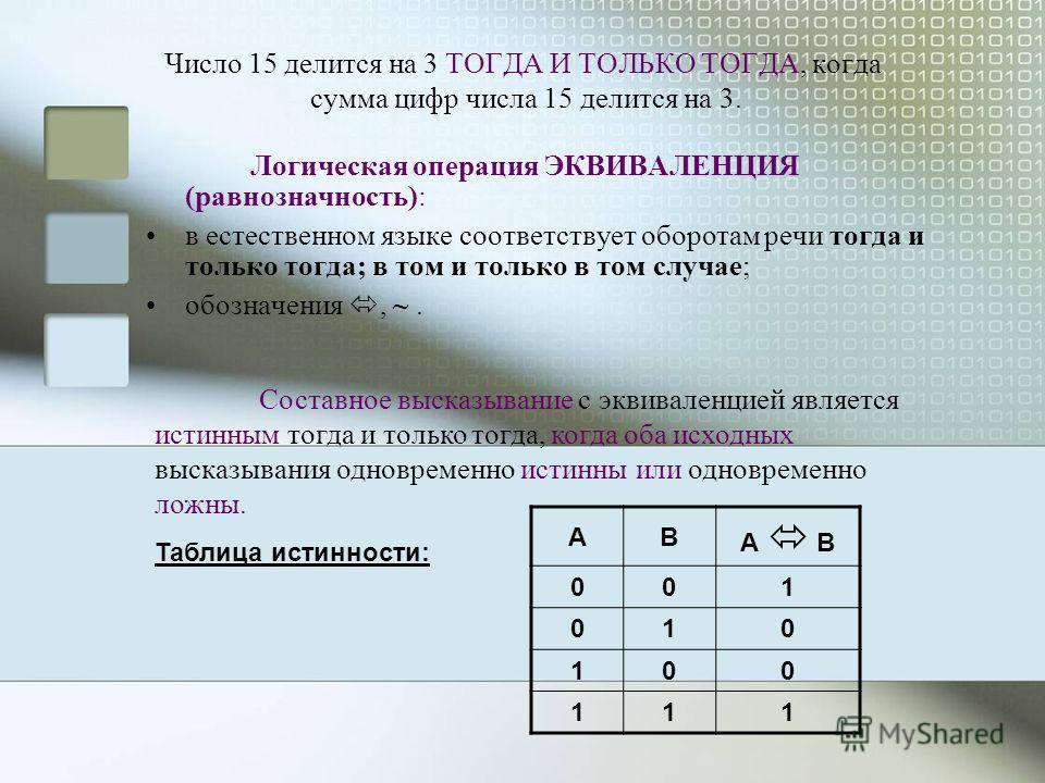Число 15 делится на 3 ТОГДА И ТОЛЬКО ТОГДА, когда сумма цифр числа 15 делится на 3. Логическая операция ЭКВИВАЛЕНЦИЯ (равнозначность): в естественном языке соответствует оборотам речи тогда и только тогда; в том и только в том случае; обозначения, ~.