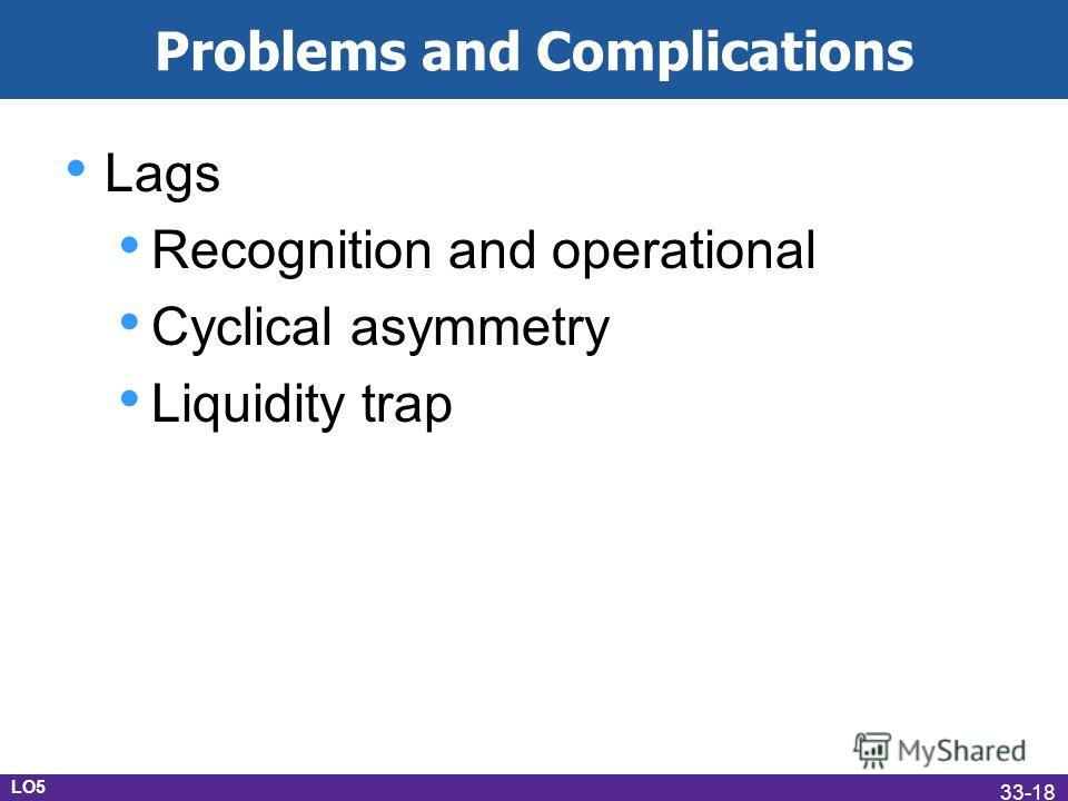 Problems and Complications Lags Recognition and operational Cyclical asymmetry Liquidity trap LO5 33-18