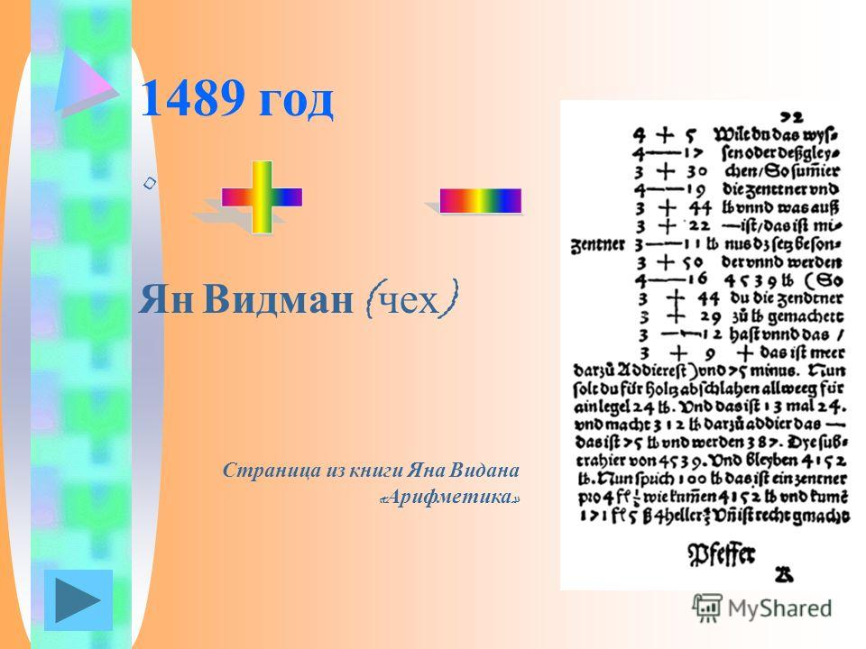 1489 год Ян Видман ( чех ) Страница из книги Яна Видана « Арифметика »