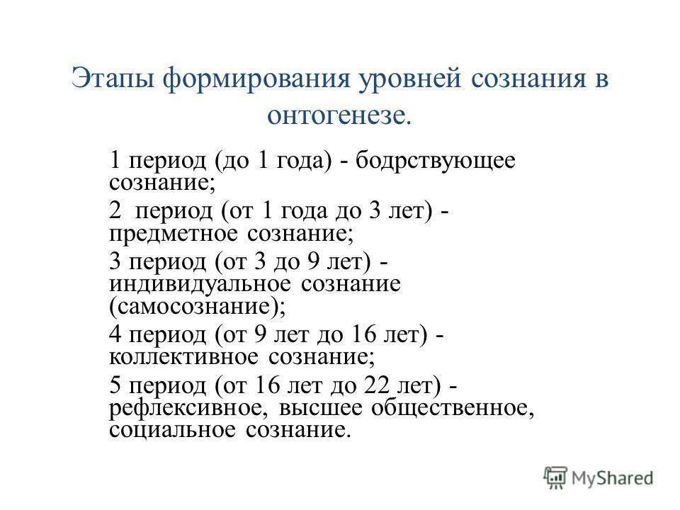 Этапы формирования уровней сознания в онтогенезе. 1 период (до 1 года) - бодрствующее сознание; 2 период (от 1 года до 3 лет) - предметное сознание; 3 период (от 3 до 9 лет) - индивидуальное сознание (самосознание); 4 период (от 9 лет до 16 лет) - ко