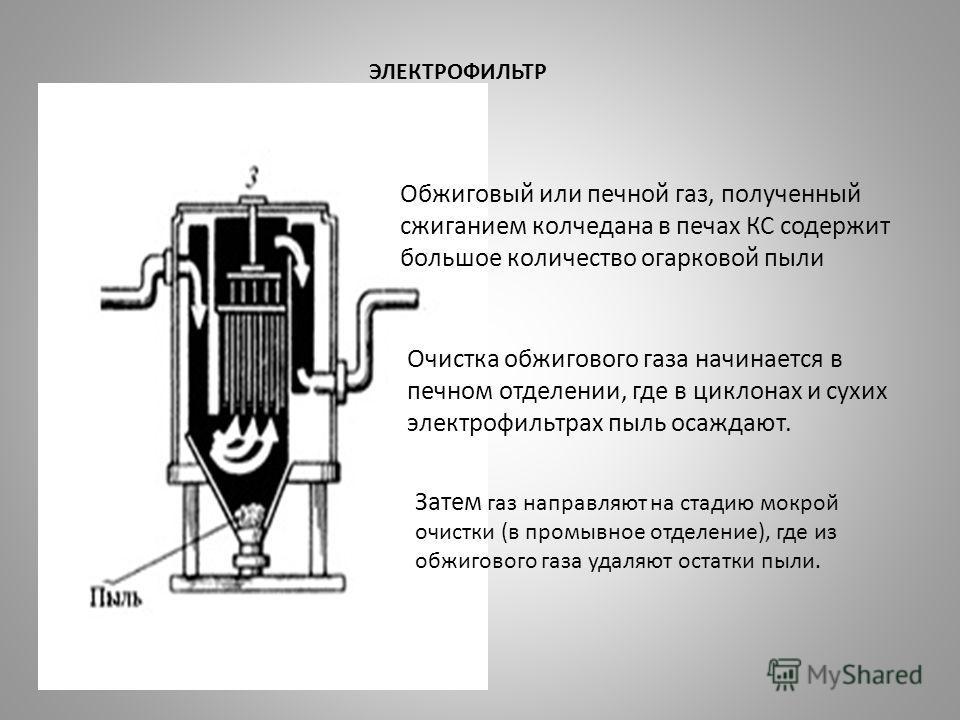 ЭЛЕКТРОФИЛЬТР Обжиговый или печной газ, полученный сжиганием колчедана в печах КС содержит большое количество огарковой пыли Очистка обжигового газа начинается в печном отделении, где в циклонах и сухих электрофильтрах пыль осаждают. Затем газ направ