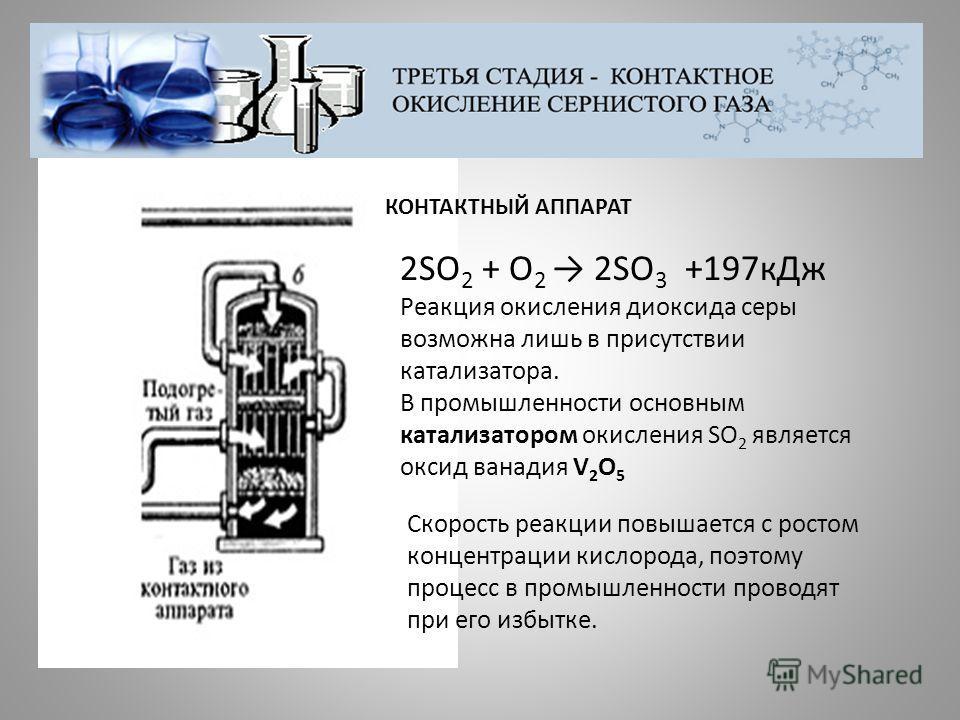 КОНТАКТНЫЙ АППАРАТ 2SO 2 + O 2 2SO 3 +197кДж Реакция окисления диоксида серы возможна лишь в присутствии катализатора. В промышленности основным катализатором окисления SO 2 является оксид ванадия V 2 O 5 Скорость реакции повышается с ростом концентр
