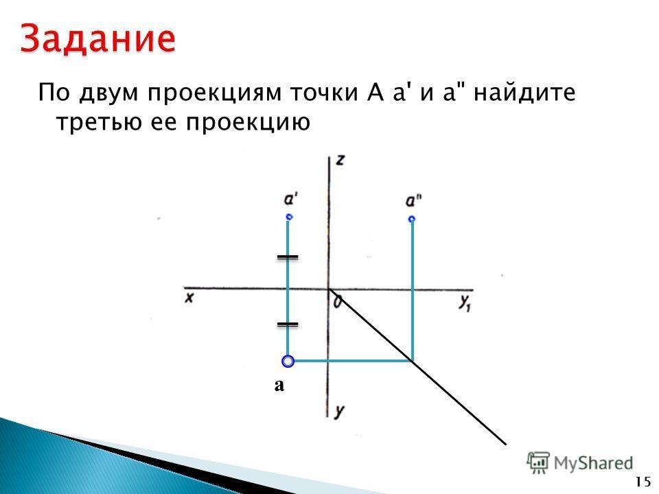 По двум проекциям точки А а' и а найдите третью ее проекцию а 15