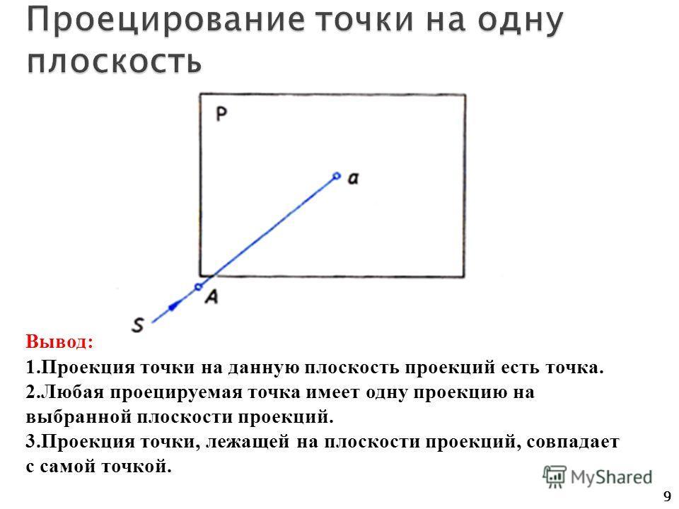 9 Вывод: 1.Проекция точки на данную плоскость проекций есть точка. 2.Любая проецируемая точка имеет одну проекцию на выбранной плоскости проекций. 3.Проекция точки, лежащей на плоскости проекций, совпадает с самой точкой.