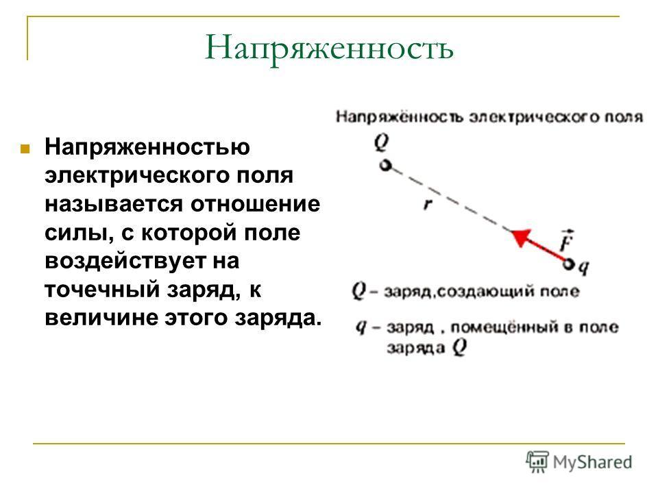 Напряженность Напряженностью электрического поля называется отношение силы, с которой поле воздействует на точечный заряд, к величине этого заряда.