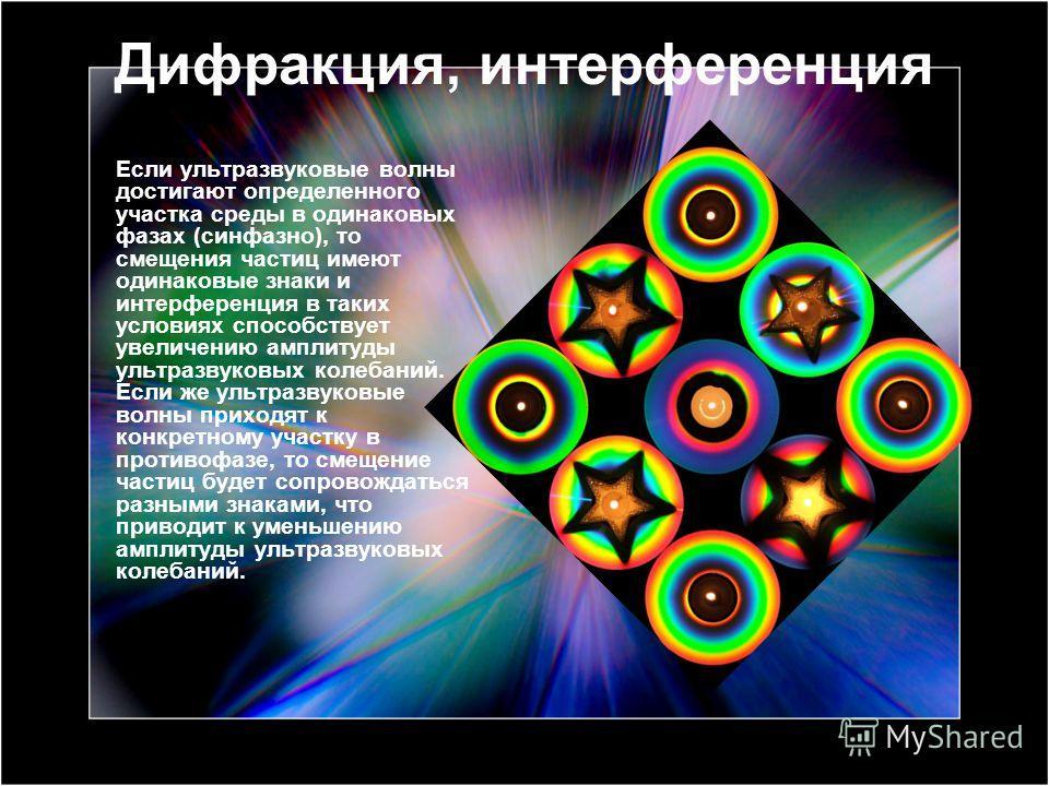 Дифракция, интерференция Если ультразвуковые волны достигают определенного участка среды в одинаковых фазах (синфазно), то смещения частиц имеют одинаковые знаки и интерференция в таких условиях способствует увеличению амплитуды ультразвуковых колеба