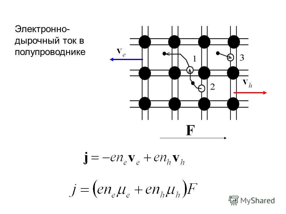 Электронно- дырочный ток в полупроводнике