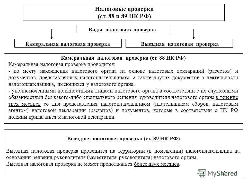12 Налоговые проверки (ст. 88 и 89 НК РФ) Виды налоговых проверок Камеральная налоговая проверкаВыездная налоговая проверка Камеральная налоговая проверка (ст. 88 НК РФ) Камеральная налоговая проверка проводится: - по месту нахождения налогового орга