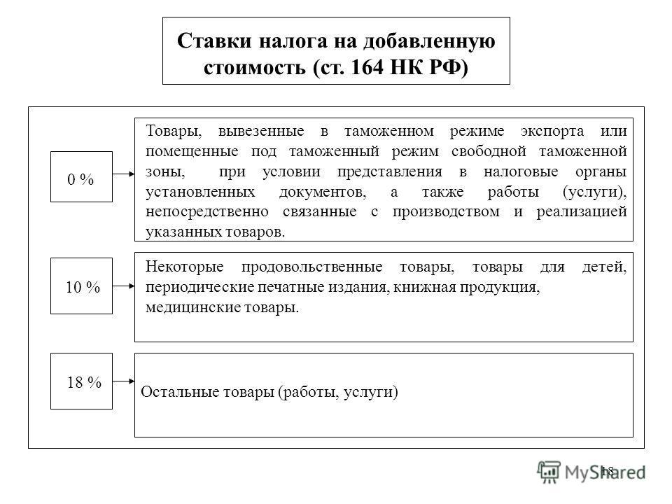 18 Ставки налога на добавленную стоимость (ст. 164 НК РФ) Товары, вывезенные в таможенном режиме экспорта или помещенные под таможенный режим свободной таможенной зоны, при условии представления в налоговые органы установленных документов, а также ра