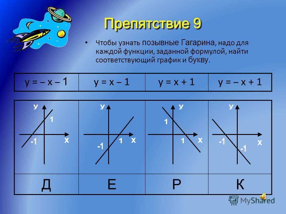 Препятствие 8 Вычислите значение каждого выражения и замените его буквой. Прочитайте, что получилось. 23 102 : 23 101 1О 3 14 : 9 7 45Х 49 5 : 7 8 36И (5 8 · 3 7 ) : (5 7 · 3 5 )23П 8 n+2 : 8 n 64А (2 4 ) 5 : 4 8 49Е 6 n+1 : 6 n-1 16Л