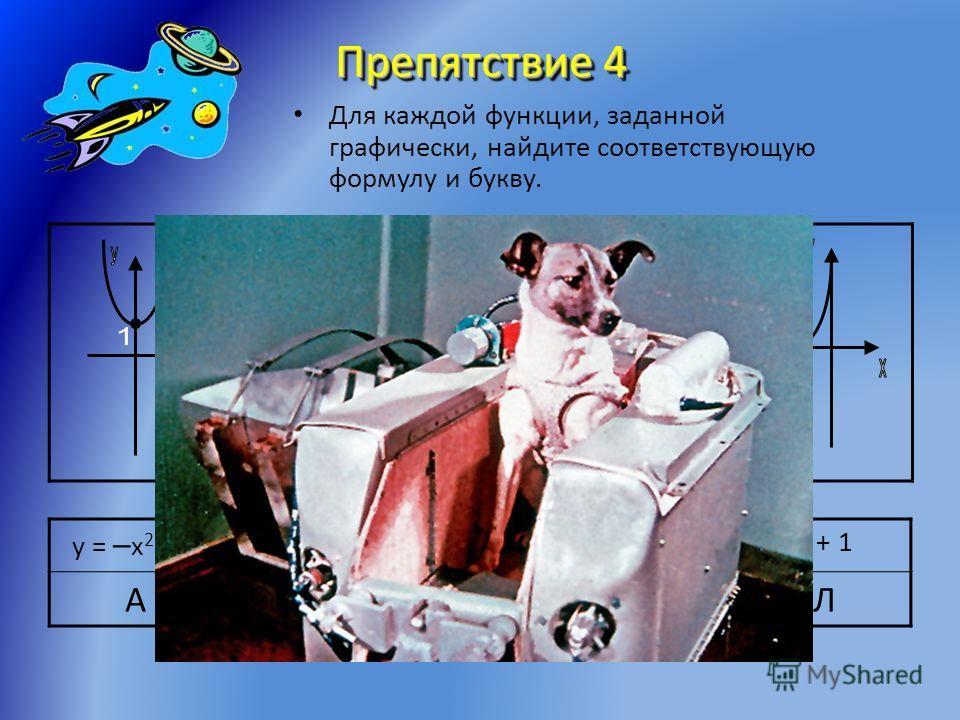 Препятствие 3 Узнайте дату запуска первого искусственного спутника Земли, правильно выполнив оба задания. 15020 %30Догадайтесь! 12060 %72Проверьте догадку! 4010 %число Примените! 2050%месяц ? 1953195519571959 год