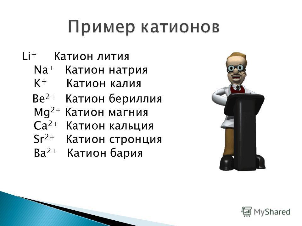 Li + Катион лития Na + Катион натрия K + Катион калия Be 2+ Катион бериллия Mg 2+ Катион магния Ca 2+ Катион кальция Sr 2+ Катион стронция Ba 2+ Катион бария