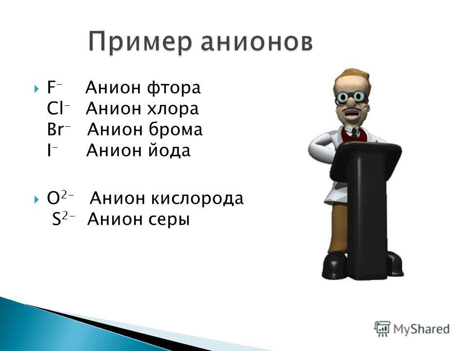 F - Анион фтора Cl - Анион хлора Br - Анион брома I - Анион йода O 2- Анион кислорода S 2- Анион серы